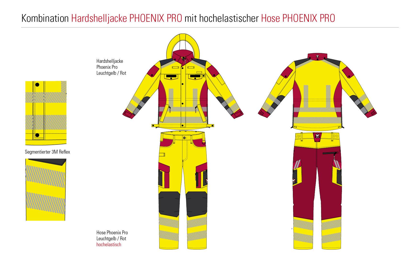 1Kombi-Phoenix-Pro-20212