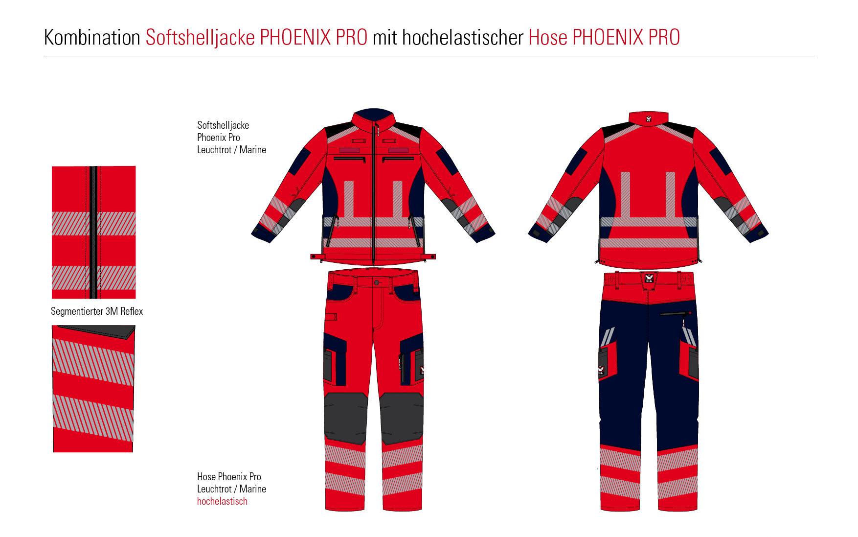 1Kombi-Phoenix-Pro-20213