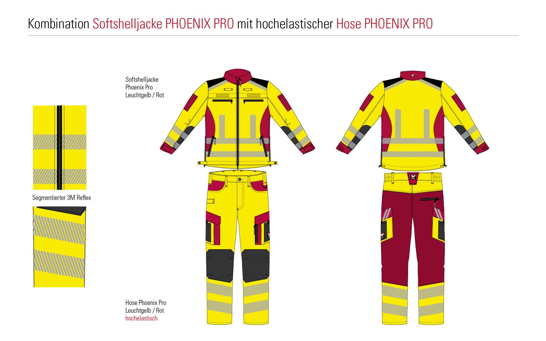 1Kombi-Phoenix-Pro-20211