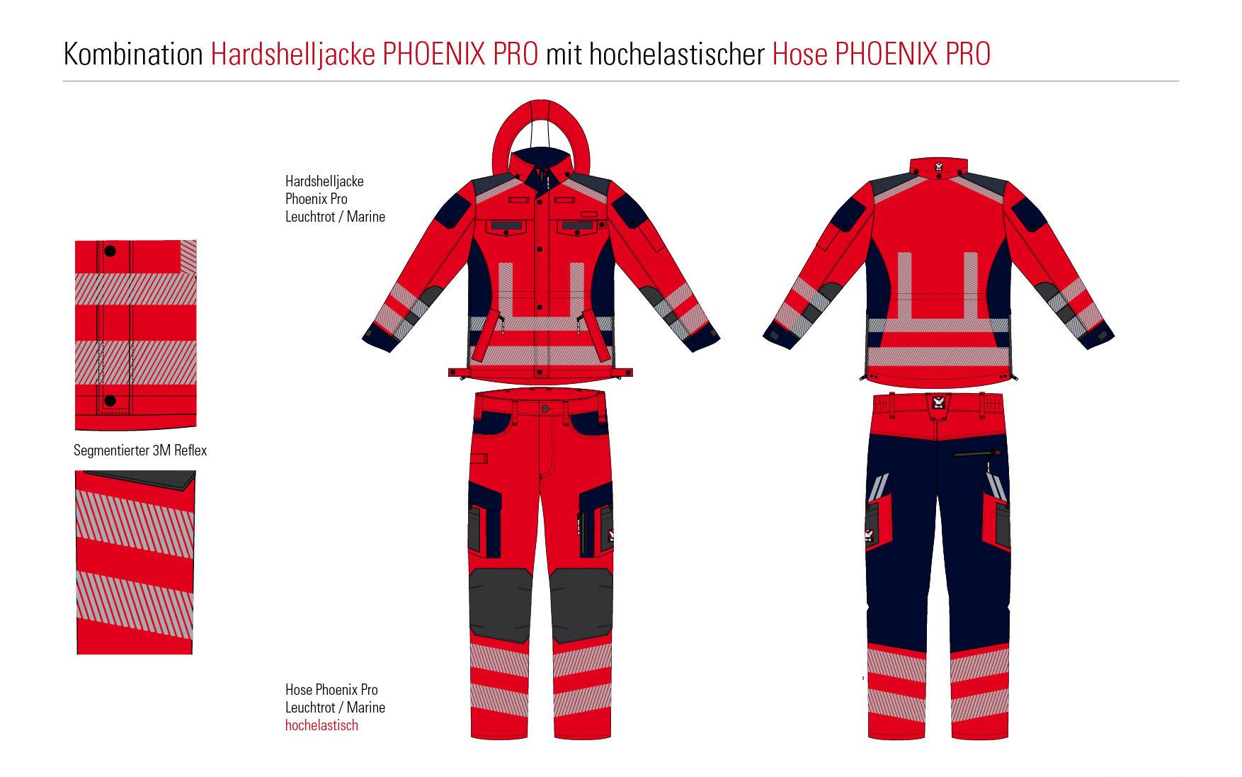 1Kombi-Phoenix-Pro-20214